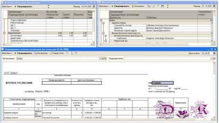 Регламентированный учет кадров