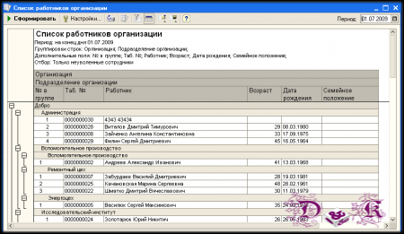 Учет данных о персонале организаций