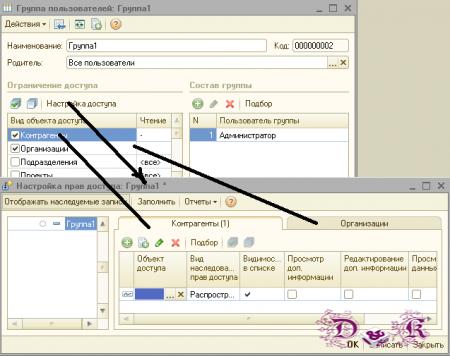 Конфигурация «УПП для Украины». Управление доступом пользователей часть 3.