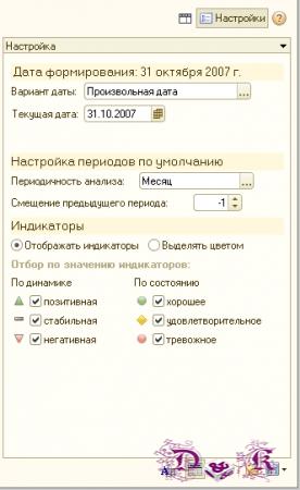 Монитор эффективности в УПП.