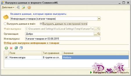 Механизмы обмена коммерческой информацией по стандарту CommerceML