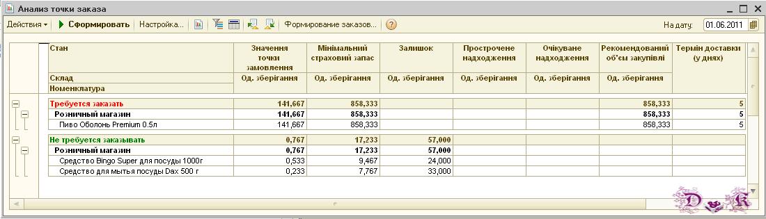 Установка точек значений заказа 1с 1с продажа и обслуживание пермь