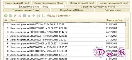Объемно-календарное планирование закупок